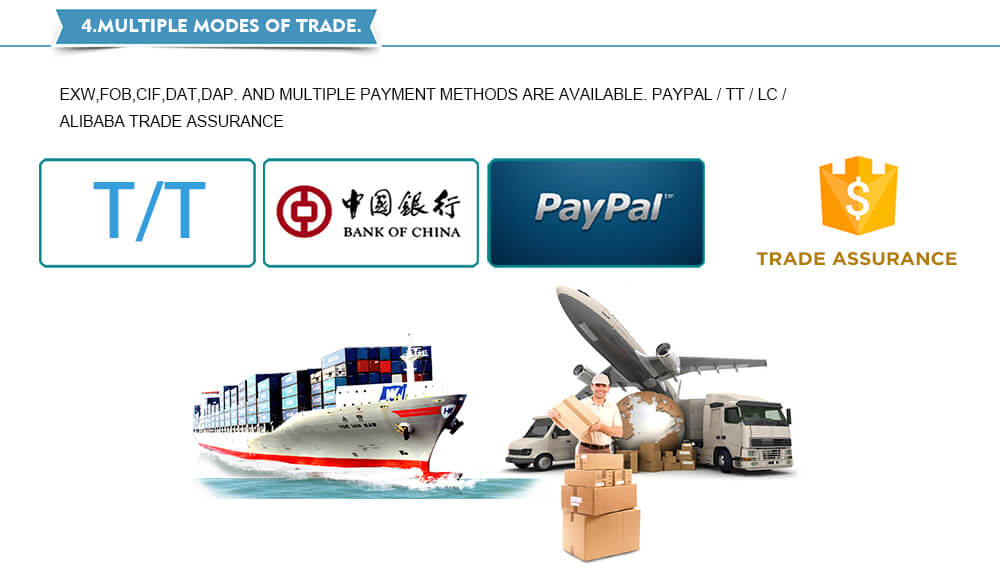 7.trade modes