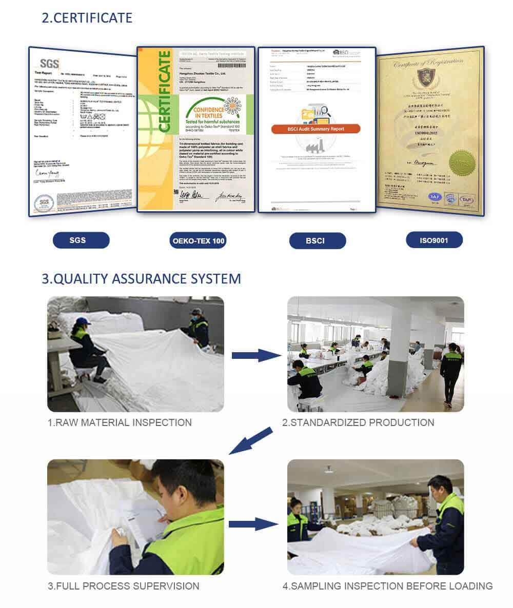 4.certificate-quality-assurance-system
